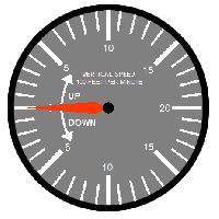 Speed Indicators