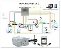 Ro Local Control Unit