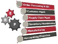 Garment ERP Solution software