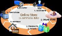 B2c Ecommerce Services