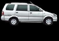 Taxi services in Rajasthan