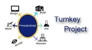 Food Processing Plant Turnkey Project  Consultancy