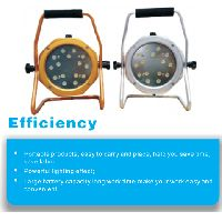 Led Explosion Proof Inspection Light