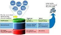 Digital Marketing Agency Consulting And Strategy