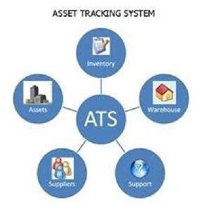Asset Tracking Services
