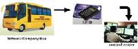 Rfid Based Vehicle Attendance System