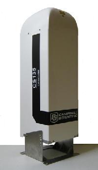 Ceilometers