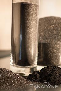 Boron Carbide Powders