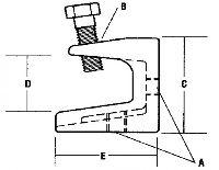 Heavy Duty Beam Clamp Box