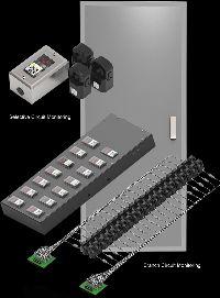 Switch Gear