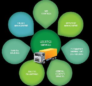 Logistic Management Services