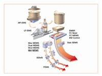 Metallurgy Products
