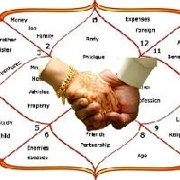 Marriage Horoscope Service