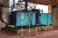 industrial air handling systems