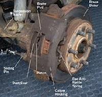 Automotive Brake Seals