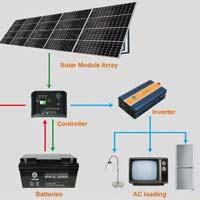 1.5KW Solar Panel