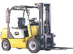 Forklift Spare Part Dealers