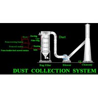 Pollution Control System