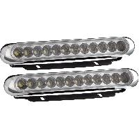 Automotive Lighting Equipments