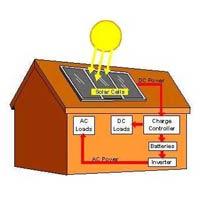 Solar Based Home Light