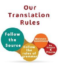Subtitle Translation Services