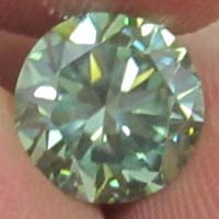Moissanite Gemstone In Wide Variety Of Colors Round Brilliant Cut