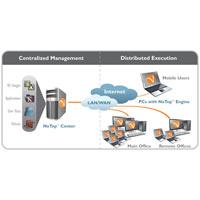 Networking Server Management Services