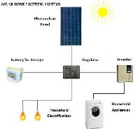 Solar Led Home Lighting Systems