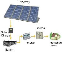 Grid Off Solar System