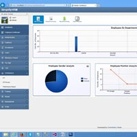 Online Human Resource Management Software With Source Code
