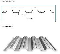 Galvanized Iron Steel Decking Sheets