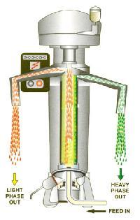 Tabular Centrifuge