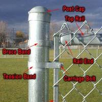 Metal Fencing Posts