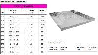 Stainless Steel Mithai Tray