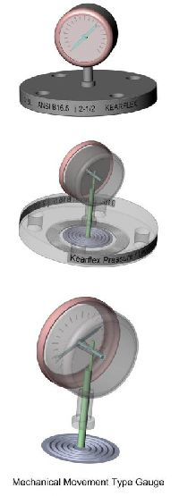Rotary Table Systems