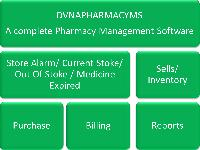 Dvna Pharmacy Management Software