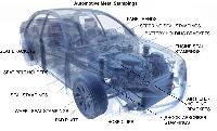 Automotive Metal Stampings