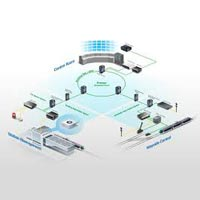 Emergency Automation System Support Services