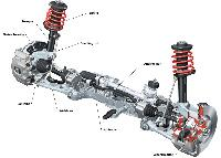 Auto Suspension System