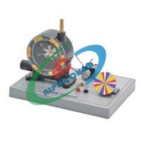 Water Turbine Model