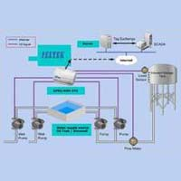 Pump House Automation System
