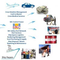 Ship Managament Services