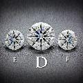 Round Brilliant Cut Diamonds