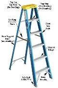 Self Safety Folding type Ladders