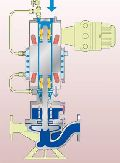 Slurry Handling Vertical Pumps